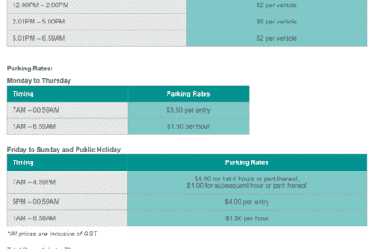 Quayside Isle Car Parking & Entry Rates