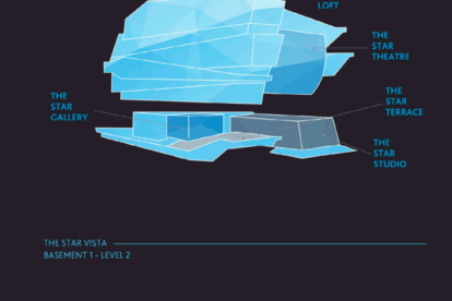 The Star Performing Arts Centre Map